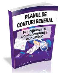 Planul de conturi general 2021