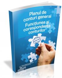 Planul de conturi general 2019